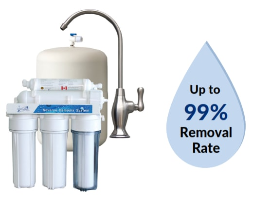Excalibur Reverse Osmosis System with 99 percent removal rate